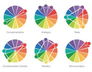 Usa La Teoría Del Color Para Que Tu Página Web Sea Increíble 4